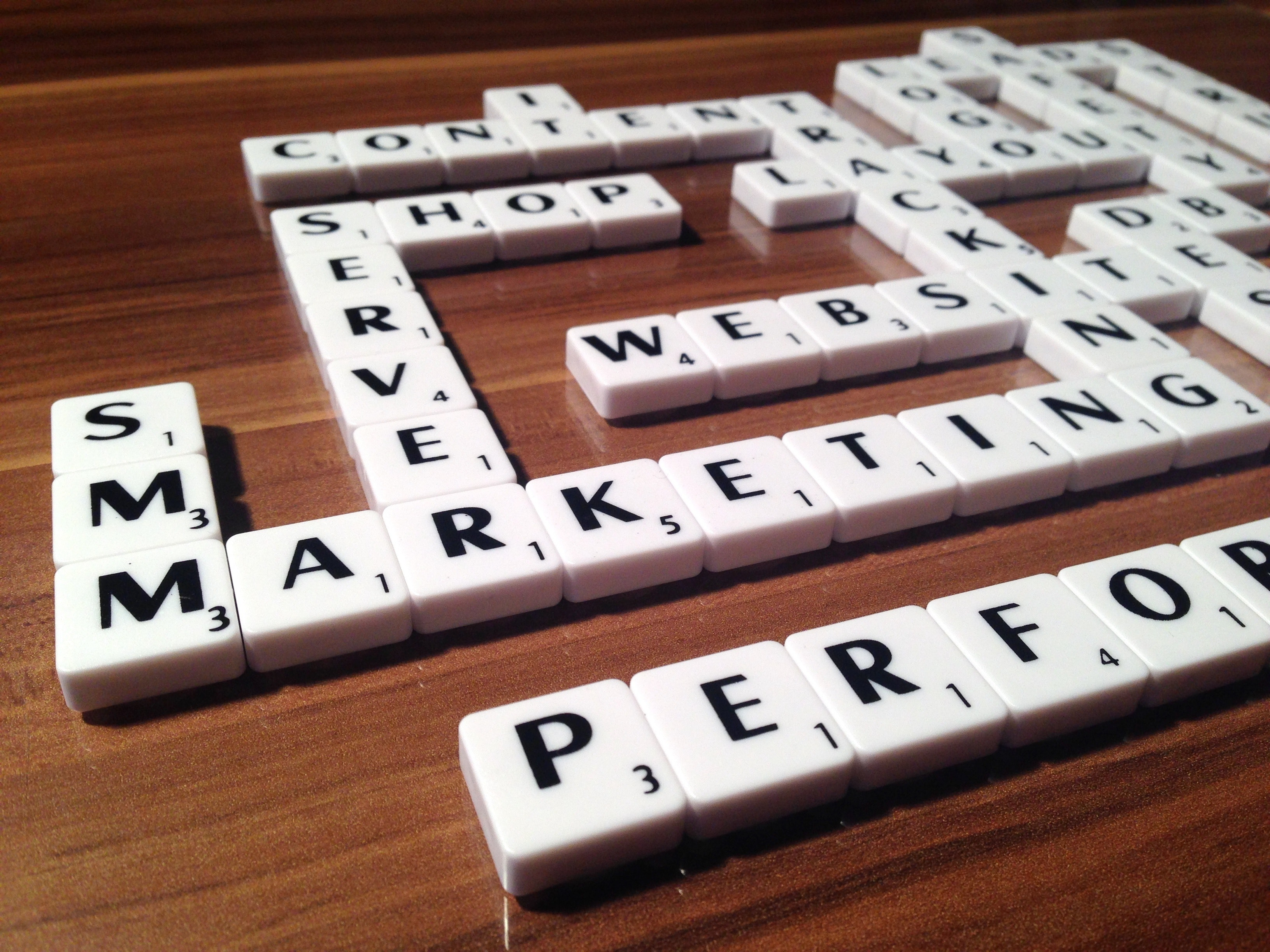 Common Marketing Terms (and What They Mean)
