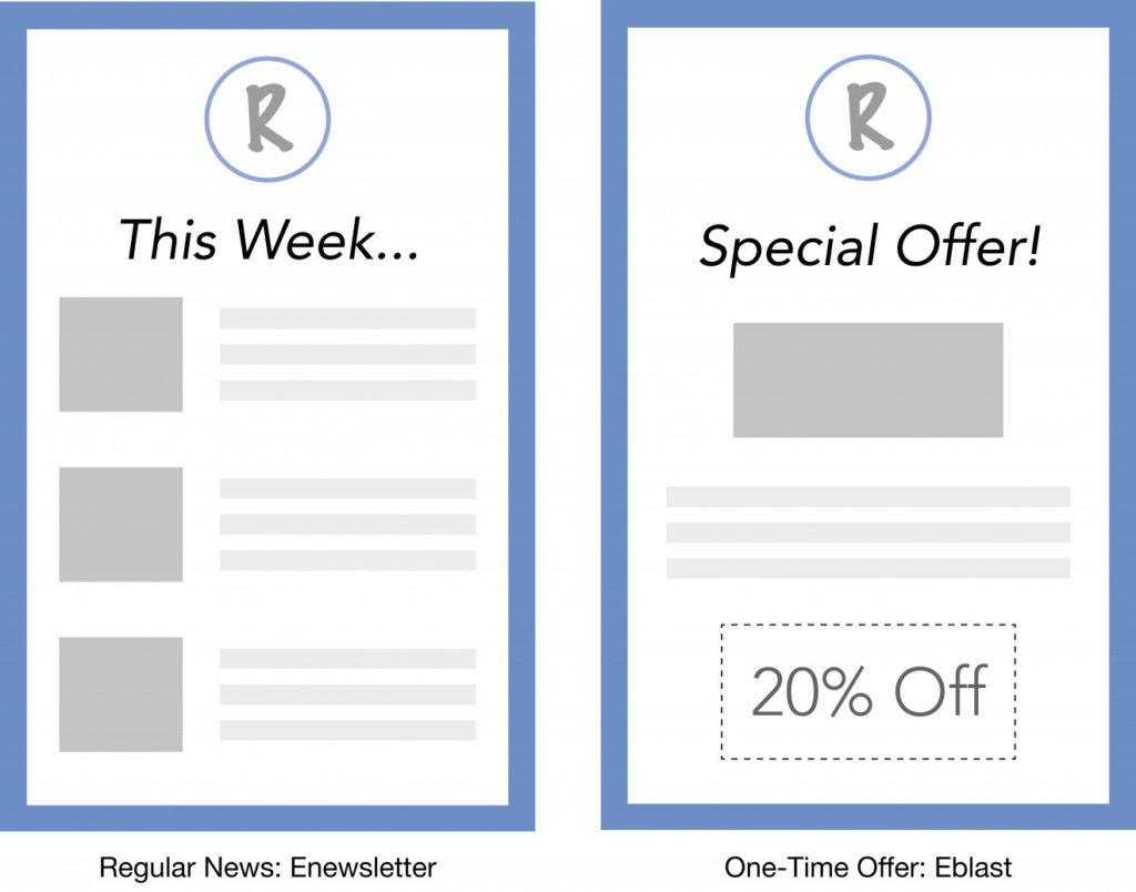 Image demonstrating the difference between an e-newsletter and an E-blast.